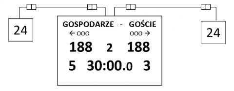 Podłączenie tablicy bezprzewodowej ESK201BP