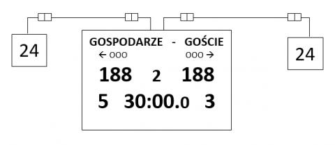Podłączenie ESK tablicy bezprzewodowej